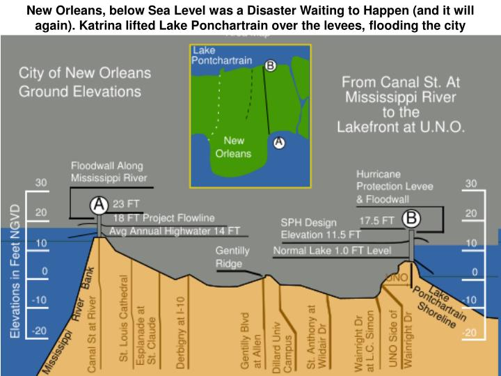 New Orleans, below Sea Level was a Disaster Waiting to Happen (and it will again). Katrina lifted Lake Ponchartrain over the levees, flooding the city