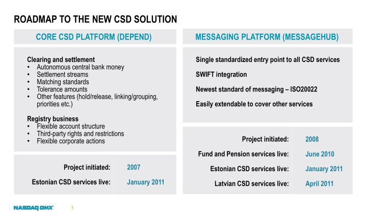 RoadMap to the new CSD solution