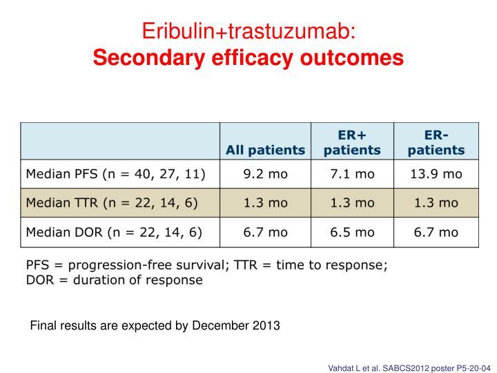 Eribulin+trastuzumab