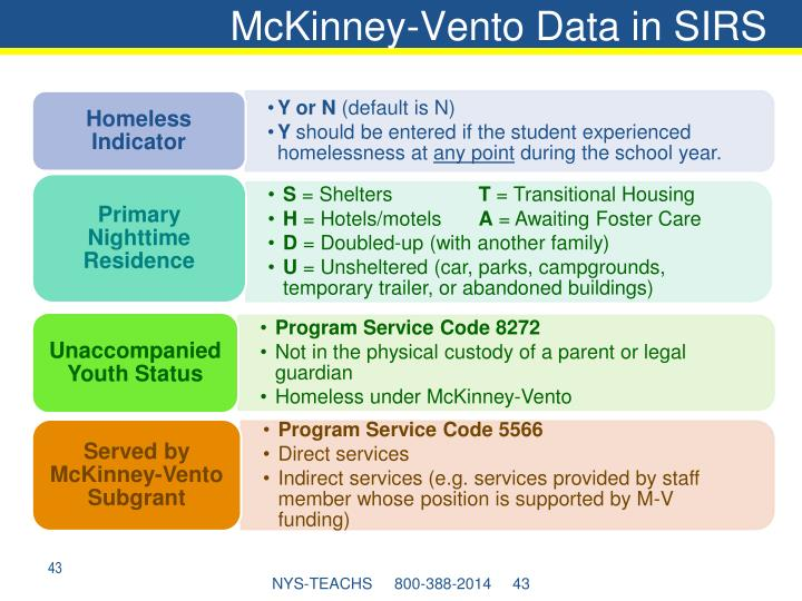 McKinney-Vento Data in SIRS