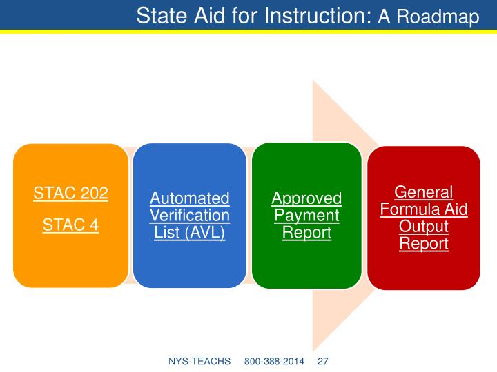 State Aid for Instruction: