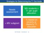 strategies for determining the t1 set aside amount
