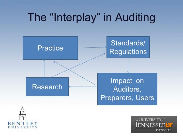 "The ""Interplay"" in Auditing"