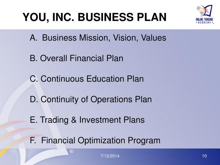YOU, INC. BUSINESS PLAN