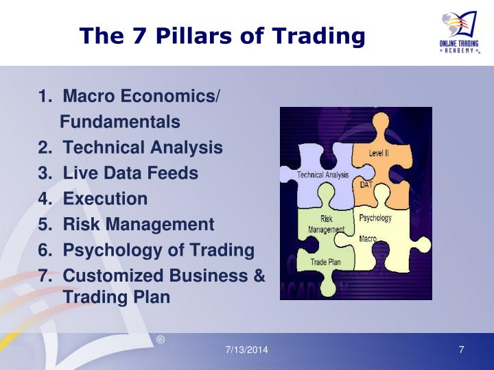The 7 Pillars of Trading
