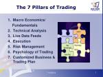 the 7 pillars of trading