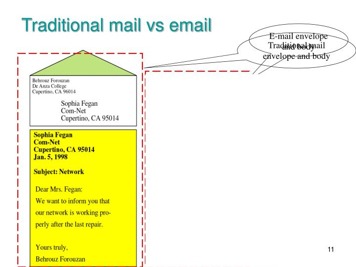 Traditional mail vs email