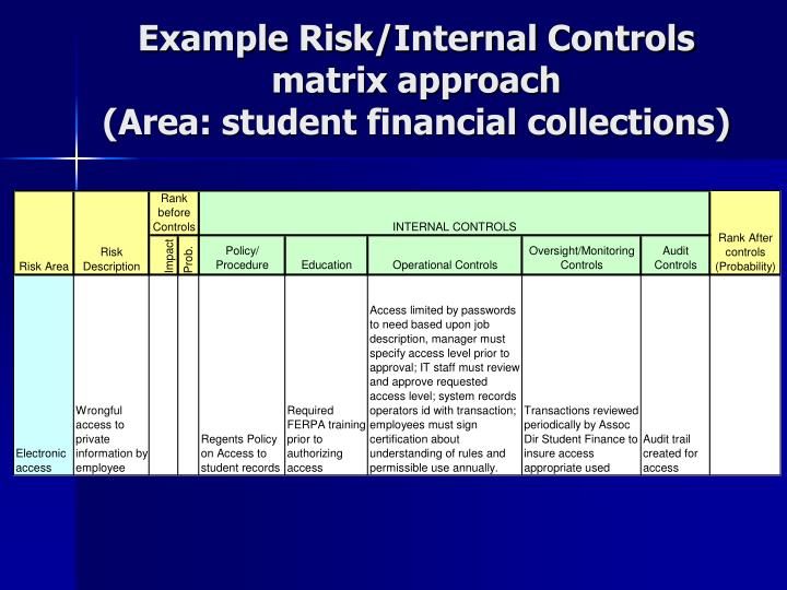 Example Risk/Internal Controls matrix approach