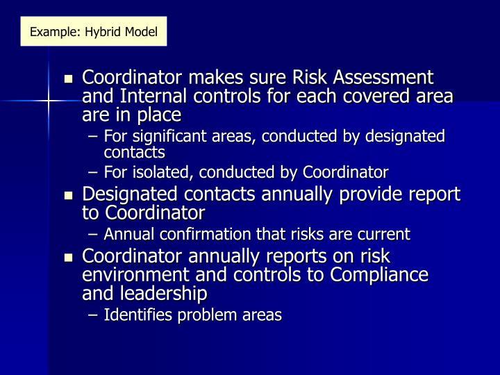 Example: Hybrid Model