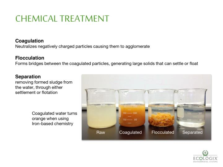 CHEMICAL TREATMENT