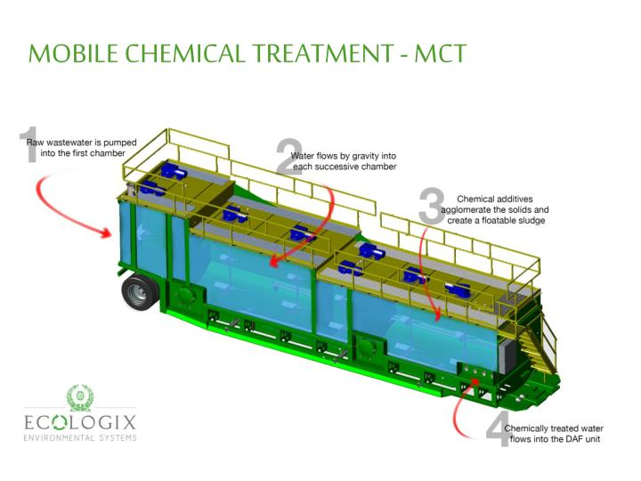 MOBILE CHEMICAL TREATMENT - MCT