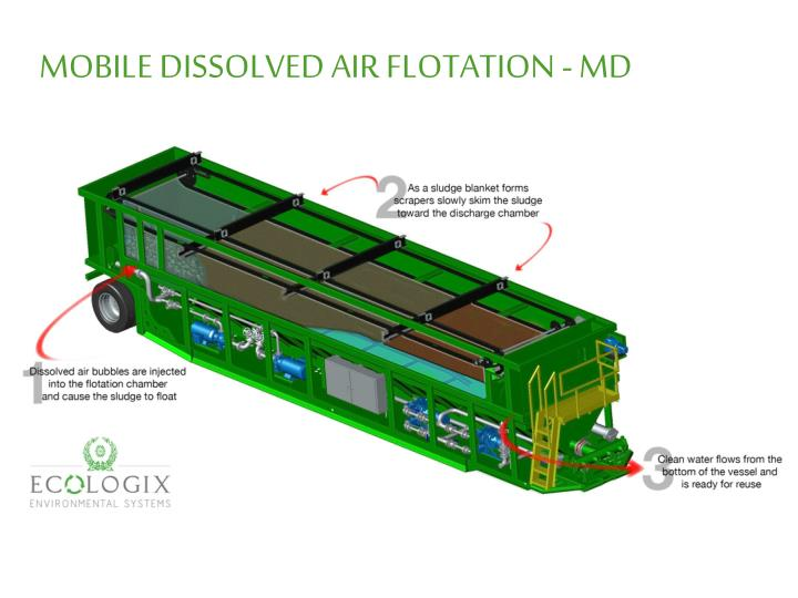 MOBILE DISSOLVED AIR FLOTATION - MD