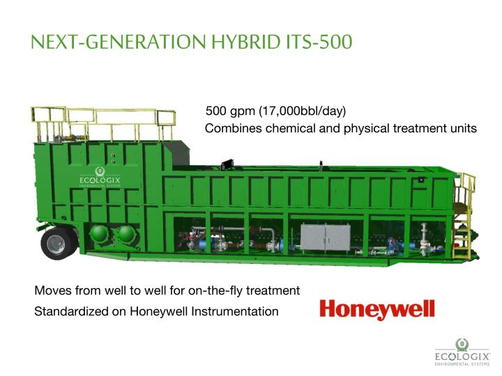 NEXT-GENERATION HYBRID ITS-500