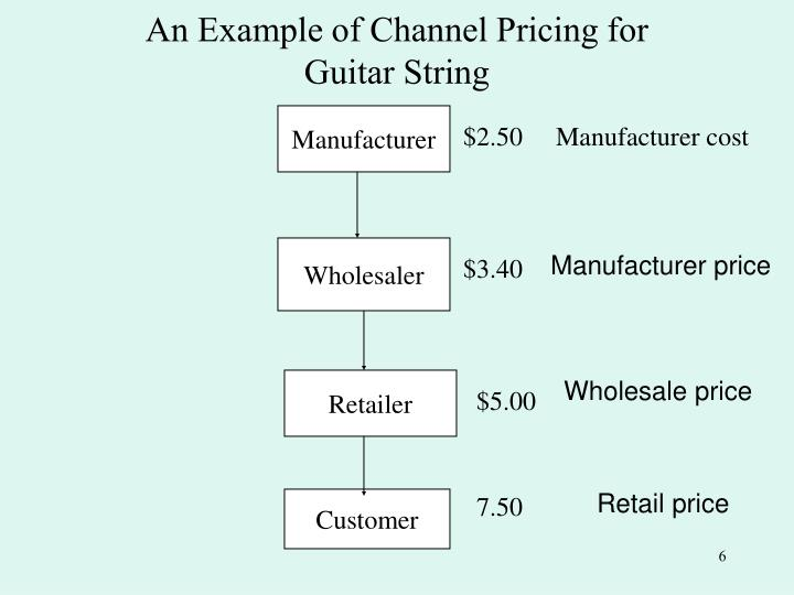 An Example of Channel Pricing for