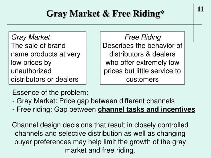 Gray Market & Free Riding*