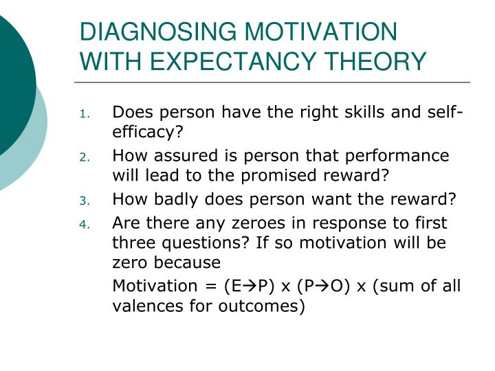 DIAGNOSING MOTIVATION WITH EXPECTANCY THEORY