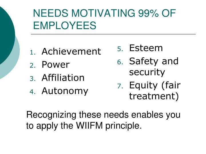 NEEDS MOTIVATING 99% OF EMPLOYEES