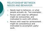 relationship between needs and behavior