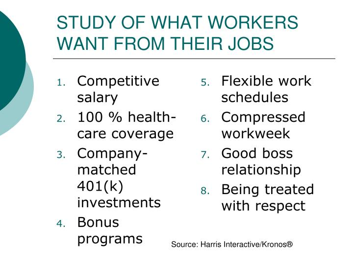 STUDY OF WHAT WORKERS WANT FROM THEIR JOBS