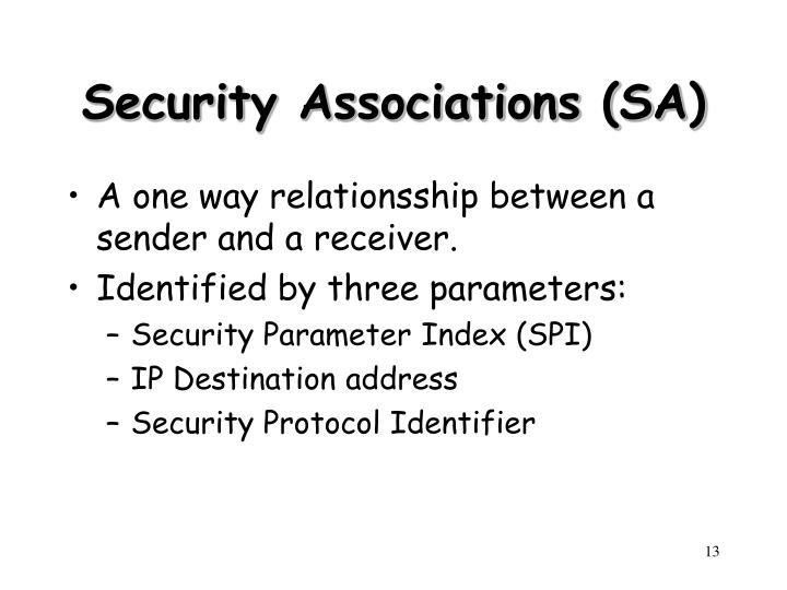 Security Associations (SA)