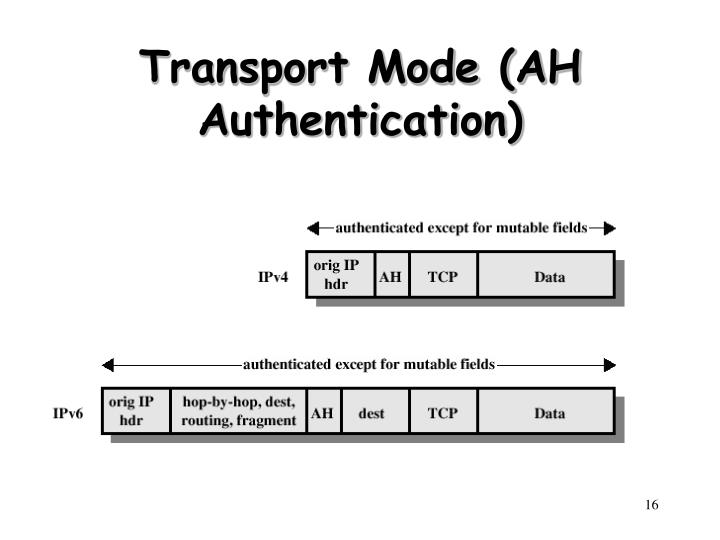 Transport Mode (AH Authentication)