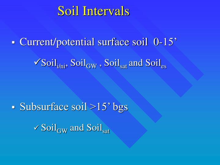 Soil Intervals