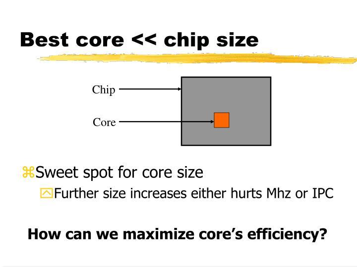 Best core << chip size