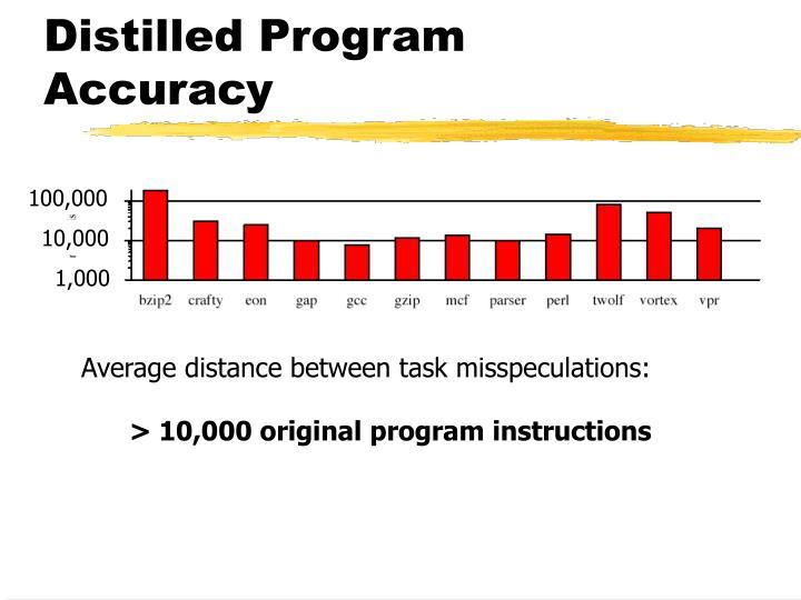 Distilled Program Accuracy
