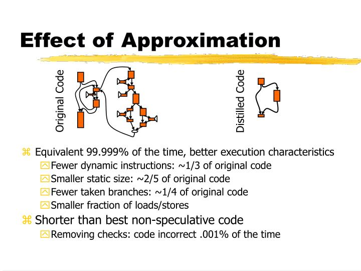 Effect of Approximation