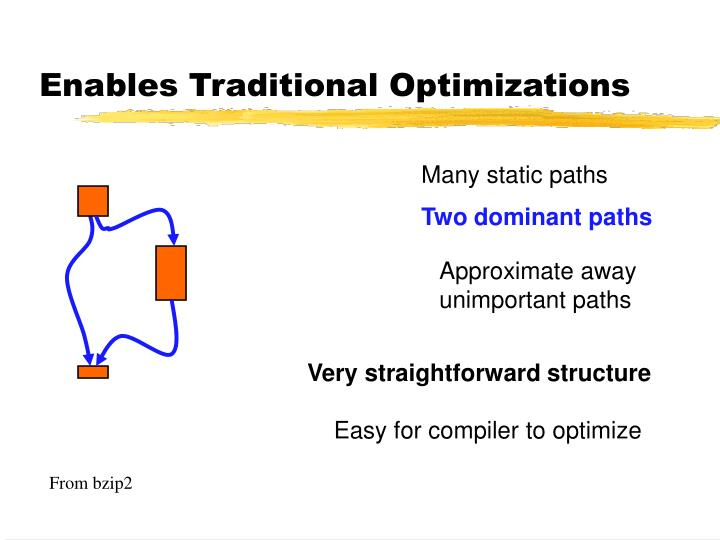 Enables Traditional Optimizations