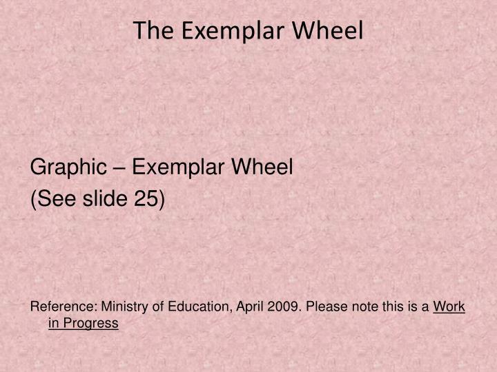 The Exemplar Wheel
