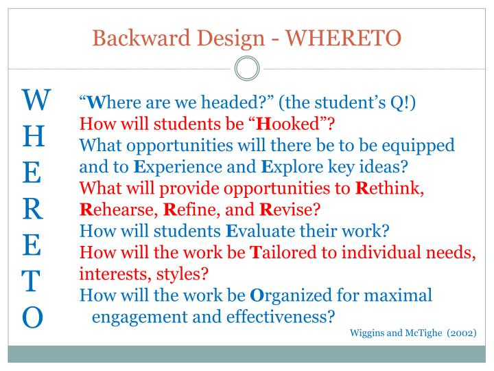 Backward Design - WHERETO