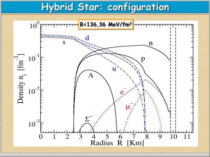 Hybrid Star: configuration