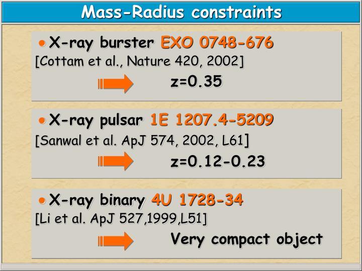 Mass-Radius constraints