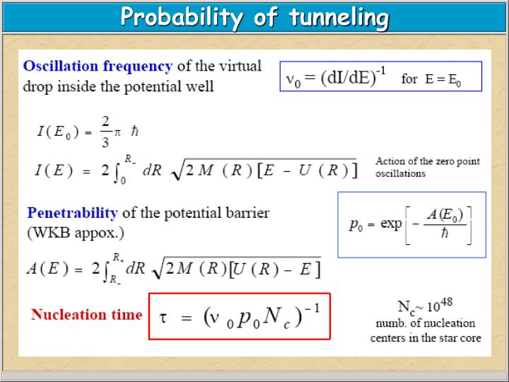 Probability of tunneling