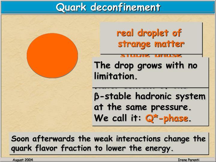 Quark deconfinement