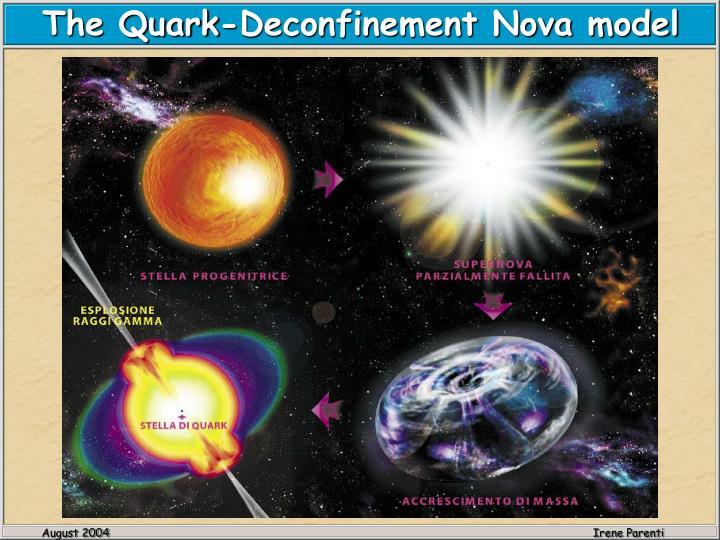The Quark-Deconfinement Nova model