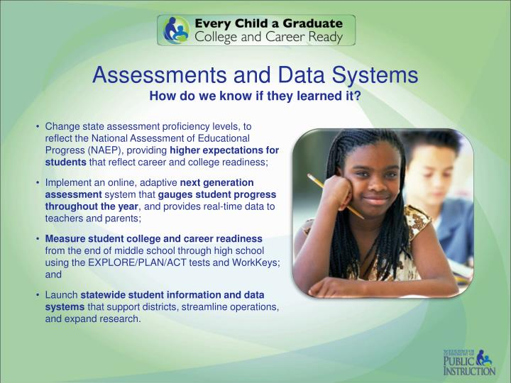 Assessments and Data Systems