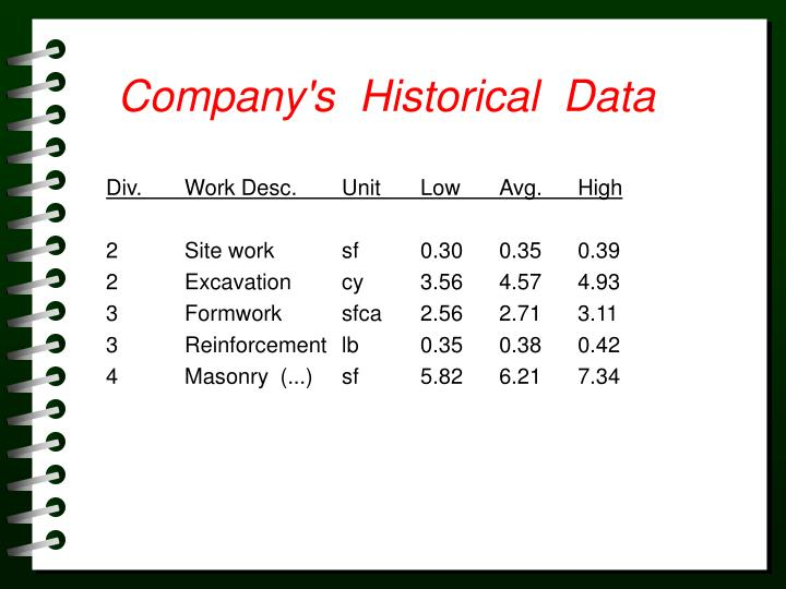 Company s historical data