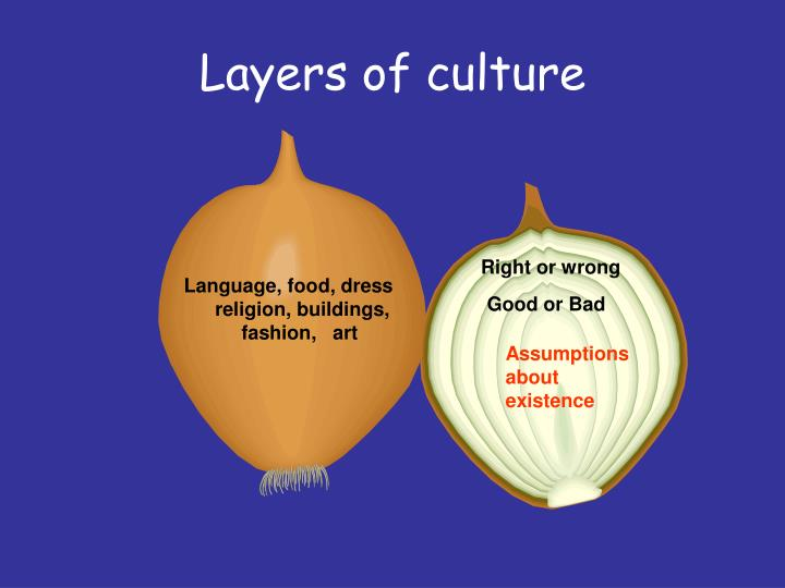 Layers of culture