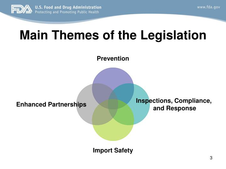 Main themes of the legislation