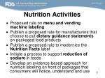 nutrition activities1