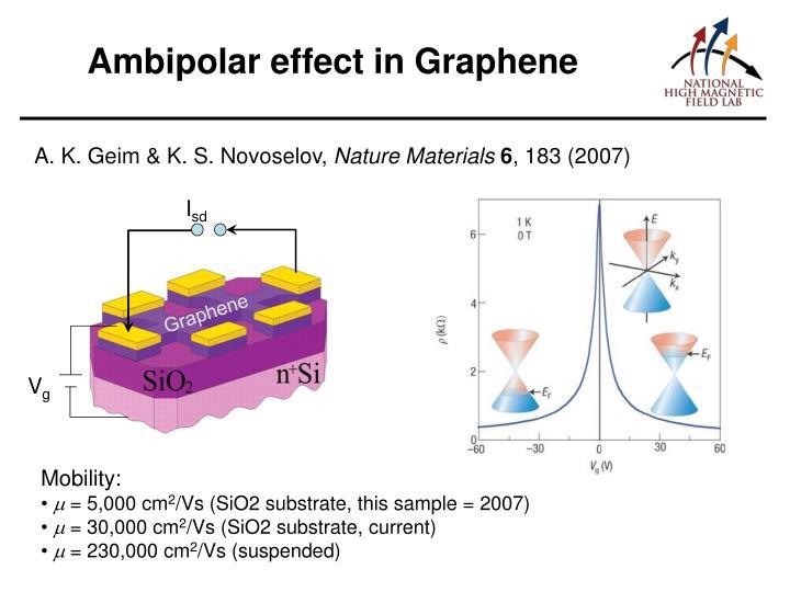 Ambipolar effect in Graphene