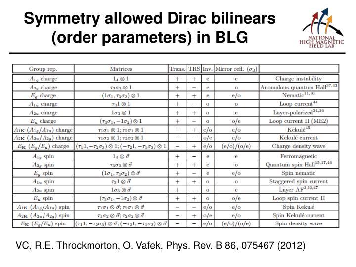 Symmetry allowed Dirac bilinears (order parameters) in BLG