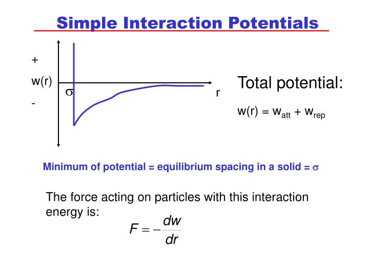 Simple Interaction Potentials