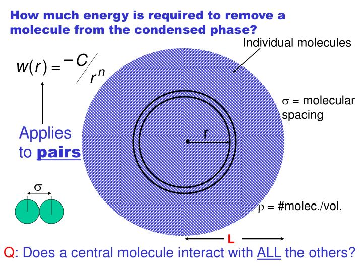 Individual molecules