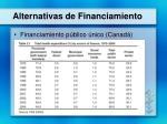 alternativas de financiamiento2