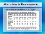 alternativas de financiamiento3