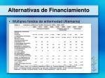 alternativas de financiamiento4