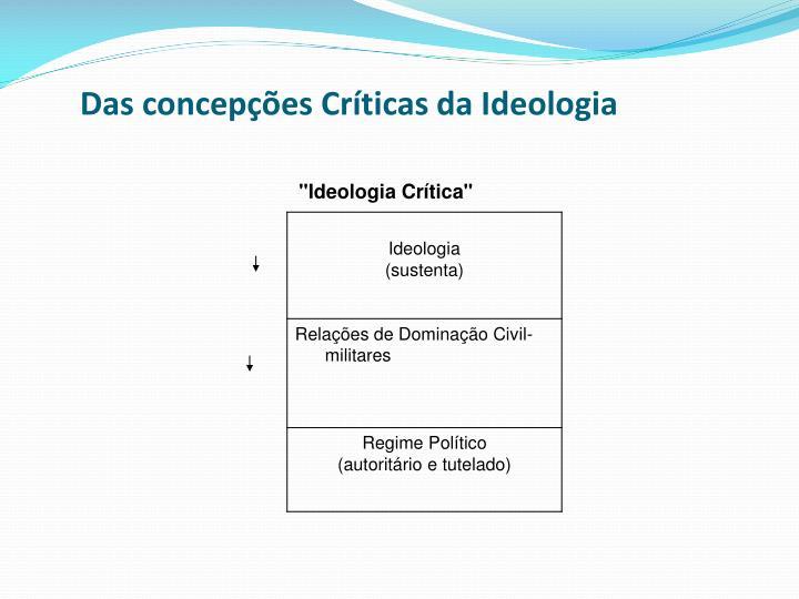 Das concepções Críticas da Ideologia